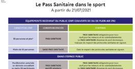 Nouvelle directives pour les courses de plus de 50 participants